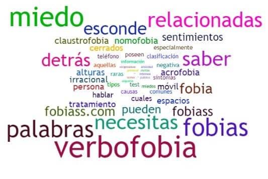 Verbofobia ▷ Miedo a las palabras